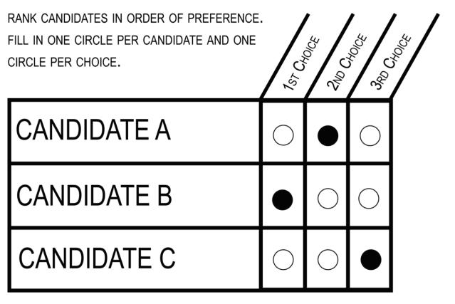t1200-RCV_ballot
